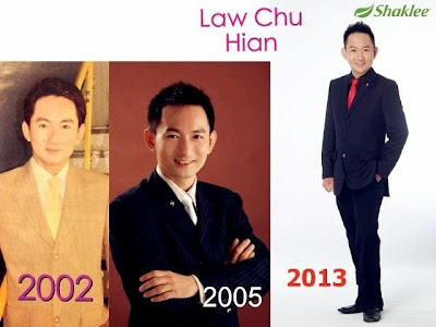 Image result for law chu hian