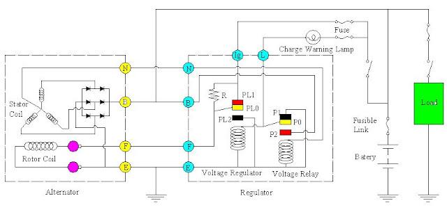 Cara Kerja Sistem Pengisian Pada Mobil  Rangkaian Kelistrikan  AutoExpose