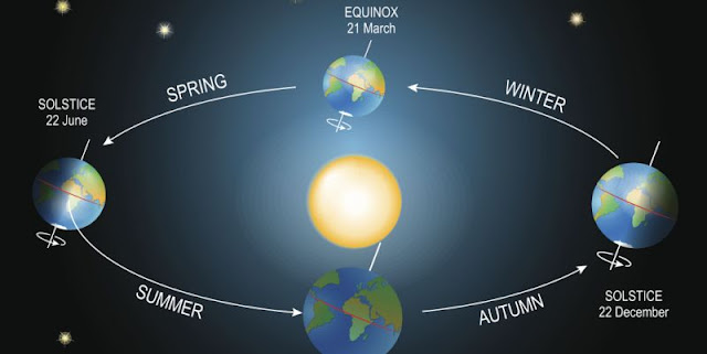 Spring Equinox, The First SuperMoon on The Spring Equinox Today