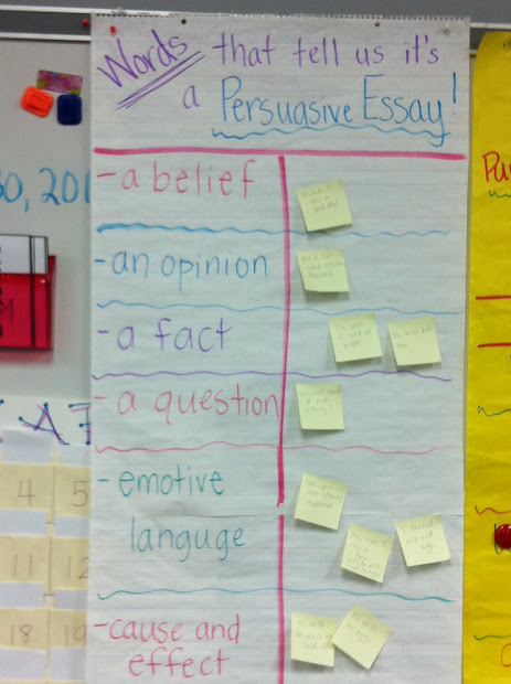 Persuasive Essay Anchor Chart