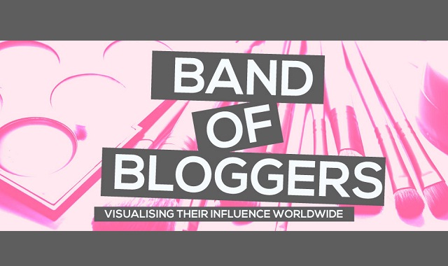 Band of Bloggers Visualising their Influence Worldwide