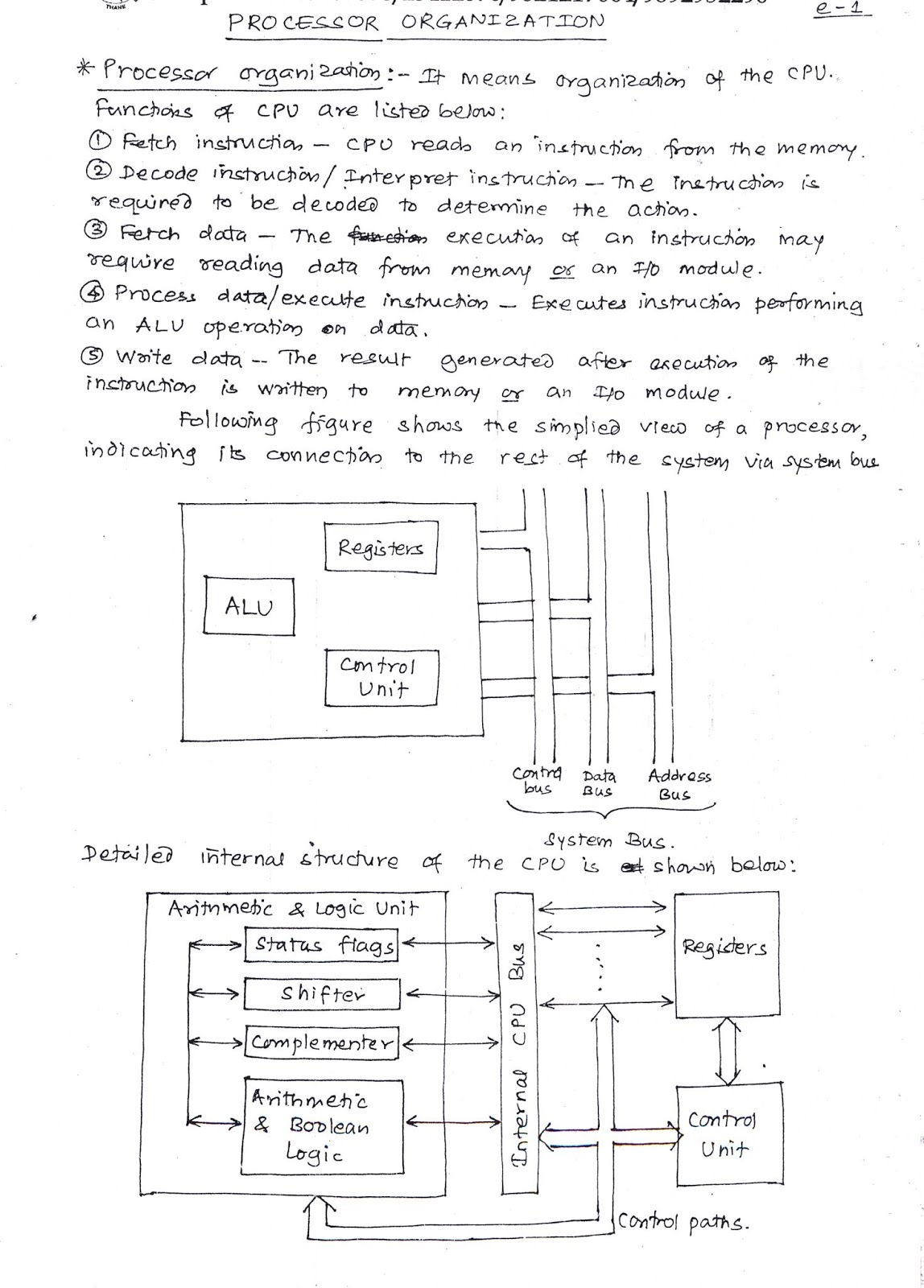 Computer Organization Architecture Processor Organization Scanned Notes