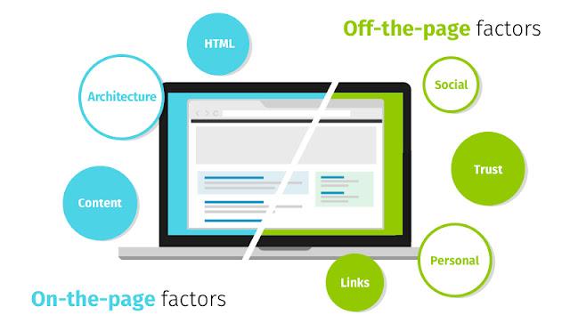 Seo WebPage factors