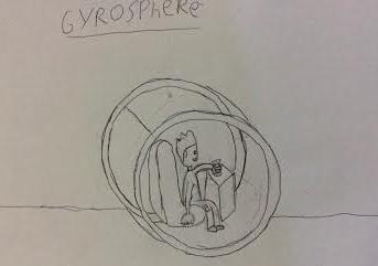 Mengenal Gyrosphere