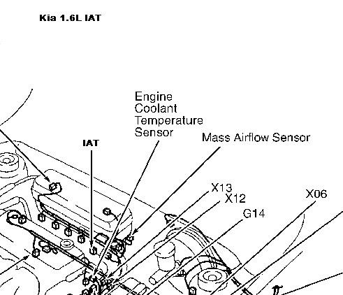 2008,2009,2010,2011,2012 kia borrego iat sensor/maf sensor location &  pinout wiring diagram