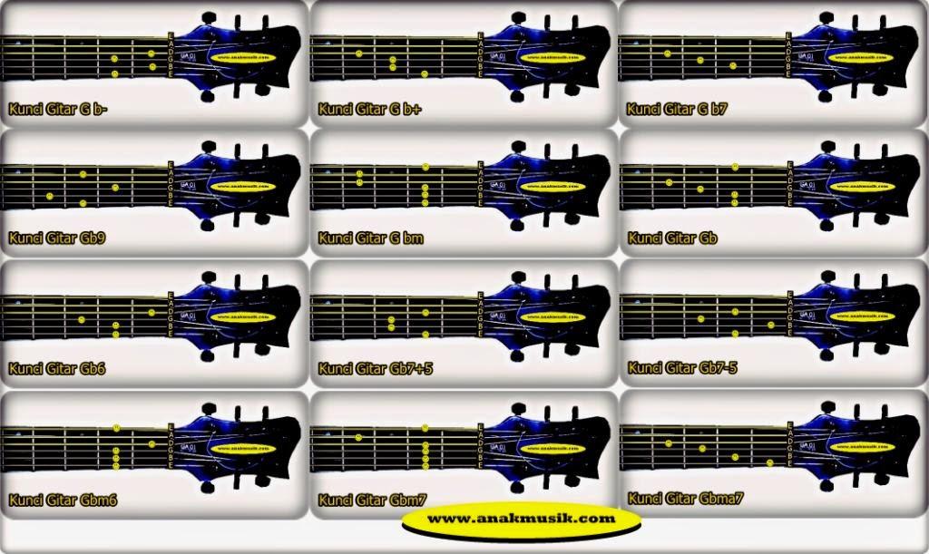 Kunci / Chord Gitar G