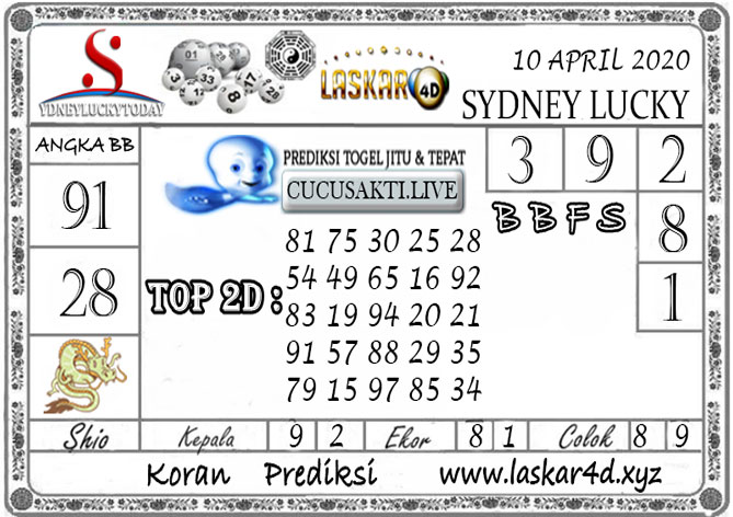 Prediksi Sydney Lucky Today LASKAR4D 10 APRIL 2020