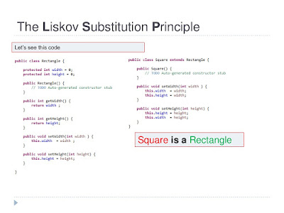 Liskov Substitution Principle (LSP)