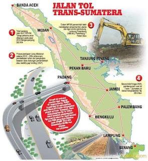 🇮🇩*Pembangunan Sumatera Ala Jokowi*