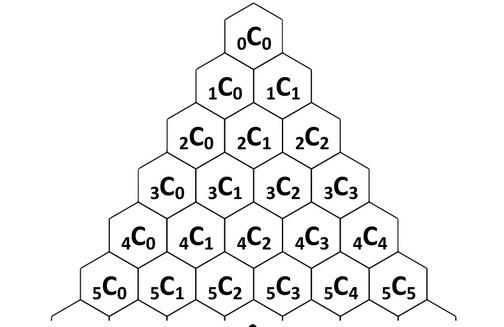 : Printing a Pascal's Triangle : C program