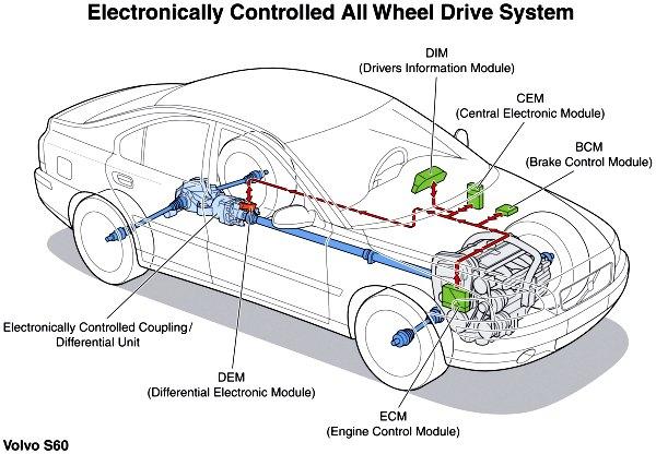 2001 chevy tracker Motor diagrama de cableado