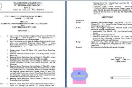 Contoh SK Pembentukan Panitia Ujian Sekolah SD