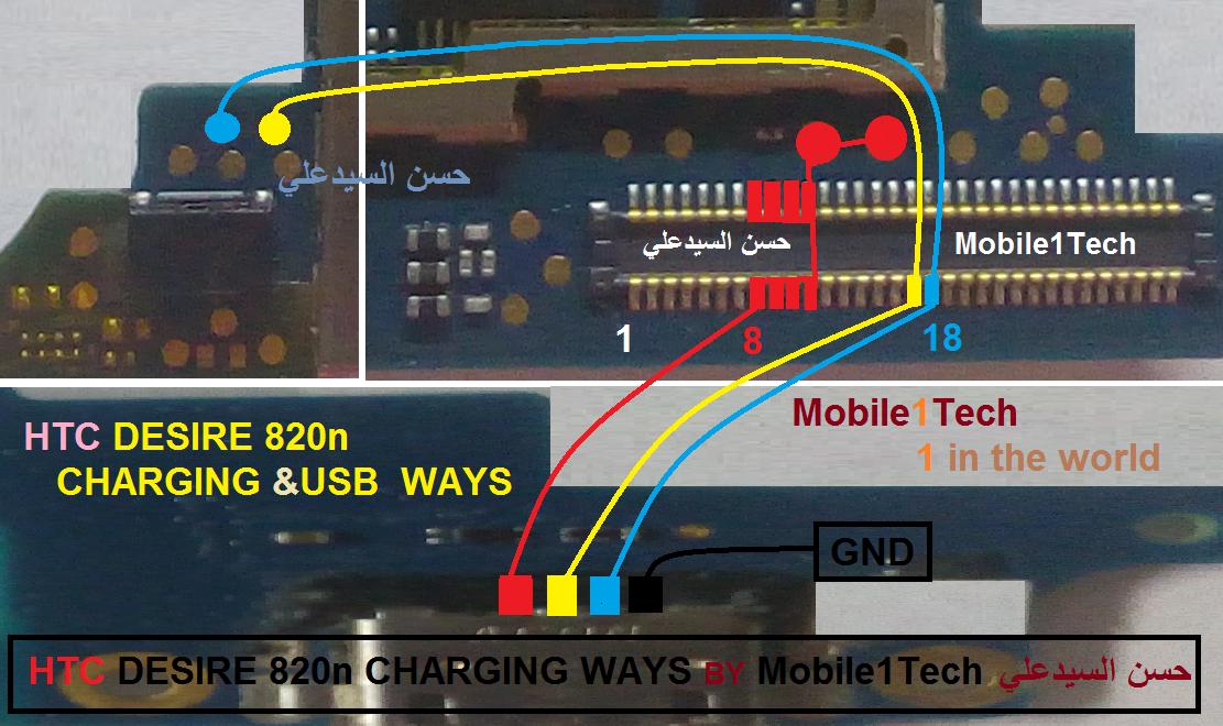 Htc Desire 820n Charging Ways