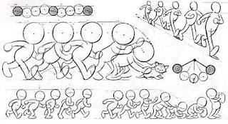 Fungsi prinsip dasar Animasi