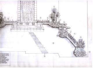 kolam minimalis taman samping rumah