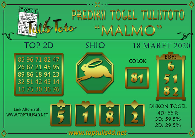 Prediksi Togel MALMO TULISTOTO 18 MARET 2020