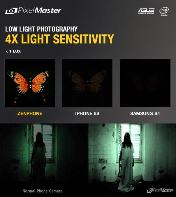 asus zenfone low light  camera results