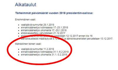Presidentinvaalien 2018 aikataulu