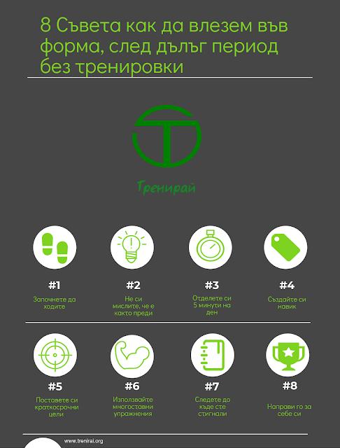 8 съвета как да влезем във форма, след дълъг период без тренировки-Инфографика