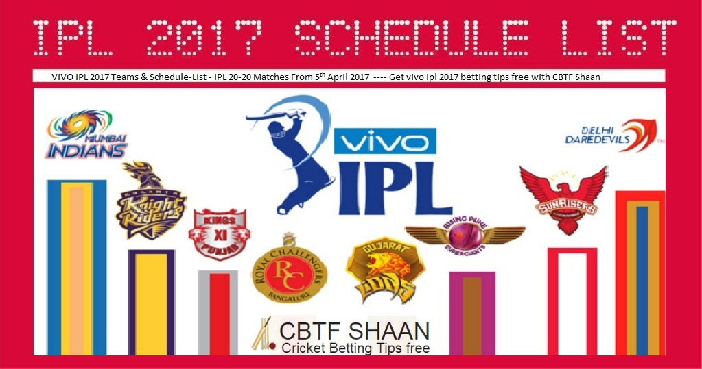 Ipl Betting Tips Suggestions - image 10