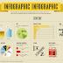 Que Es y como Hacer una Infografía