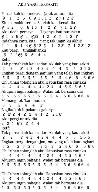 Chord Rossa Hati Yang Tersakiti : chord, rossa, tersakiti, Angka, Pianika, Judika, Tersakiti, Indonesia, Terlengkap