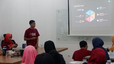 Blogger Jakarta, Komunitas Blogger Jakarta