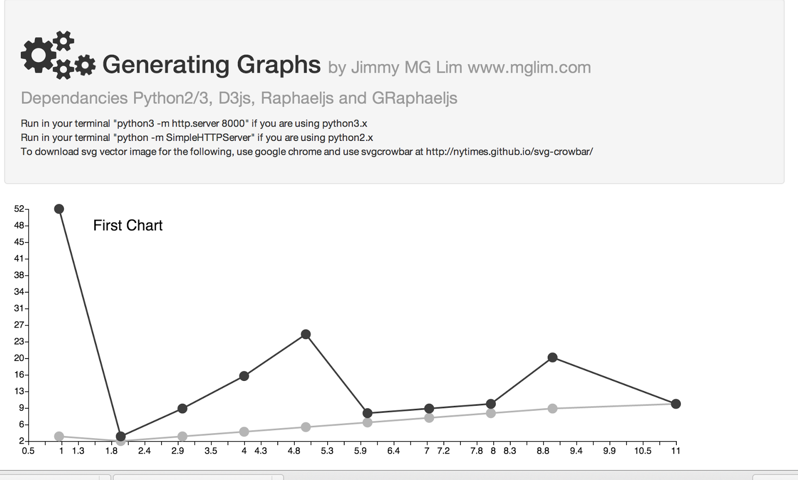 mirageglobe › SVG graphics with Javascript