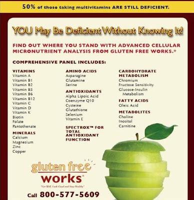 nutrition testing gluten free works