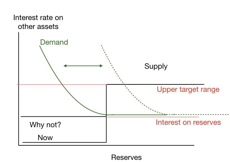 The Grumpy Economist: Operating Procedures