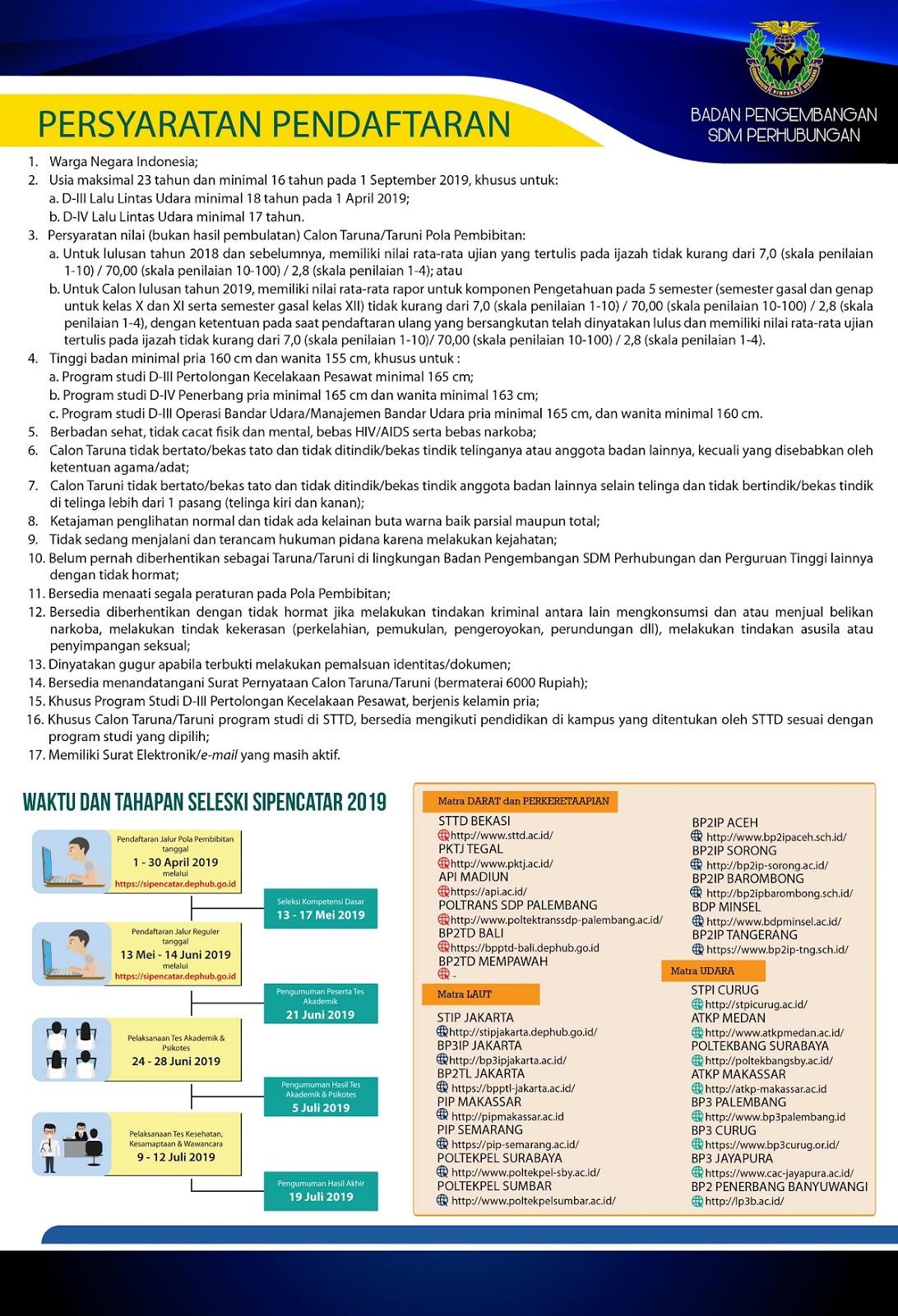 Pendaftaran Calon Taruna/Taruni Kementerian Perhubungan