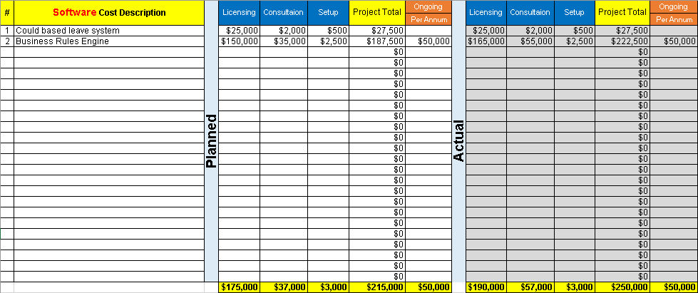 Project Cost Management Plan Excel Template - Free Project ...