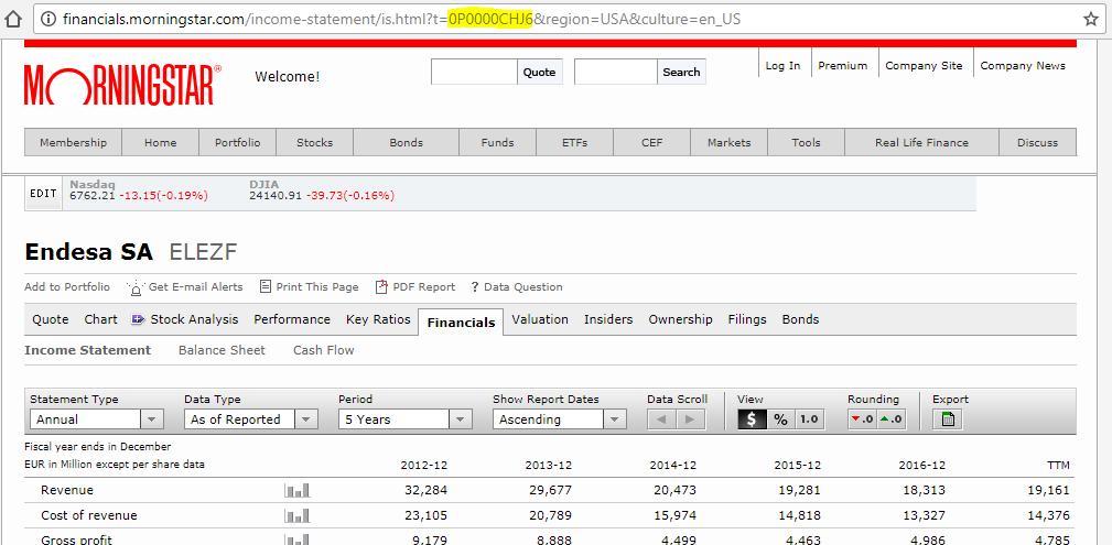 Hoja de cálculo en Google Spreadsheet (Gráficos Análisis