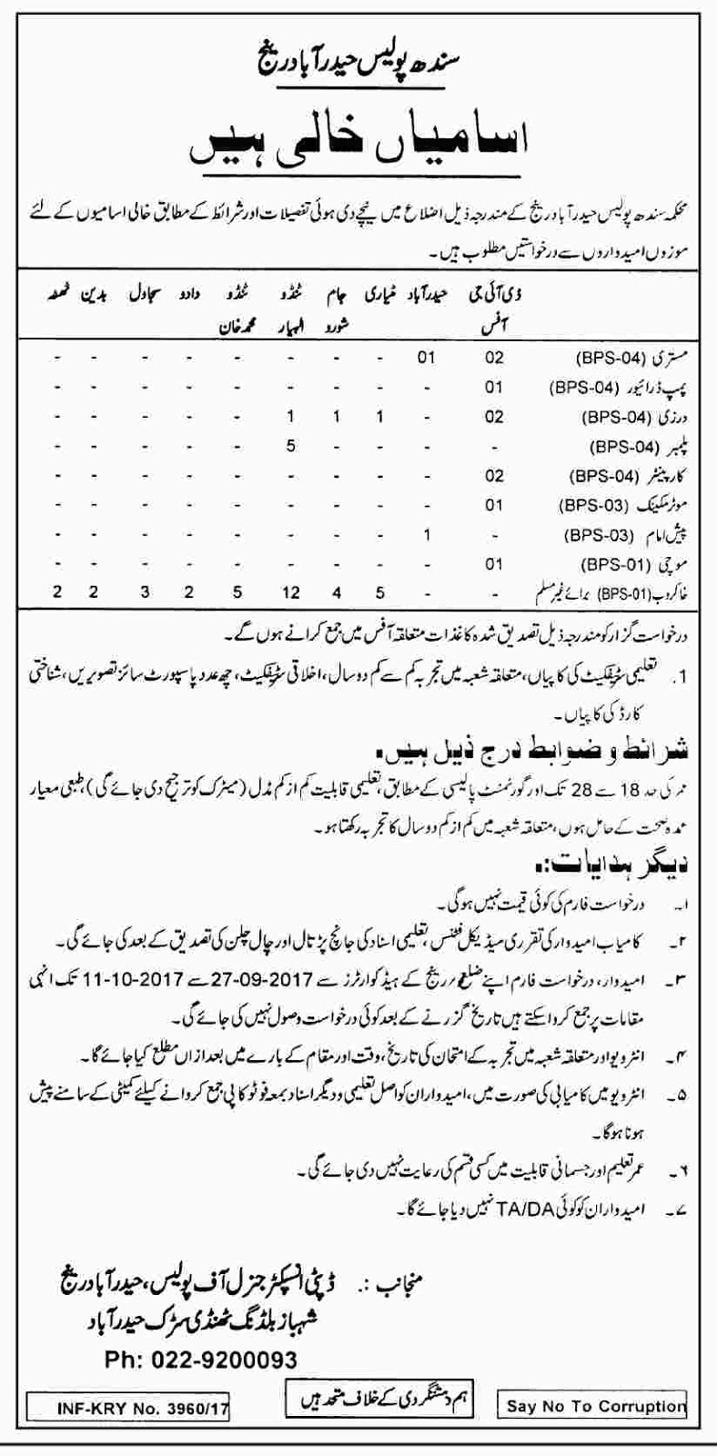 jobs in Sindh Police Department Hyderabad Range