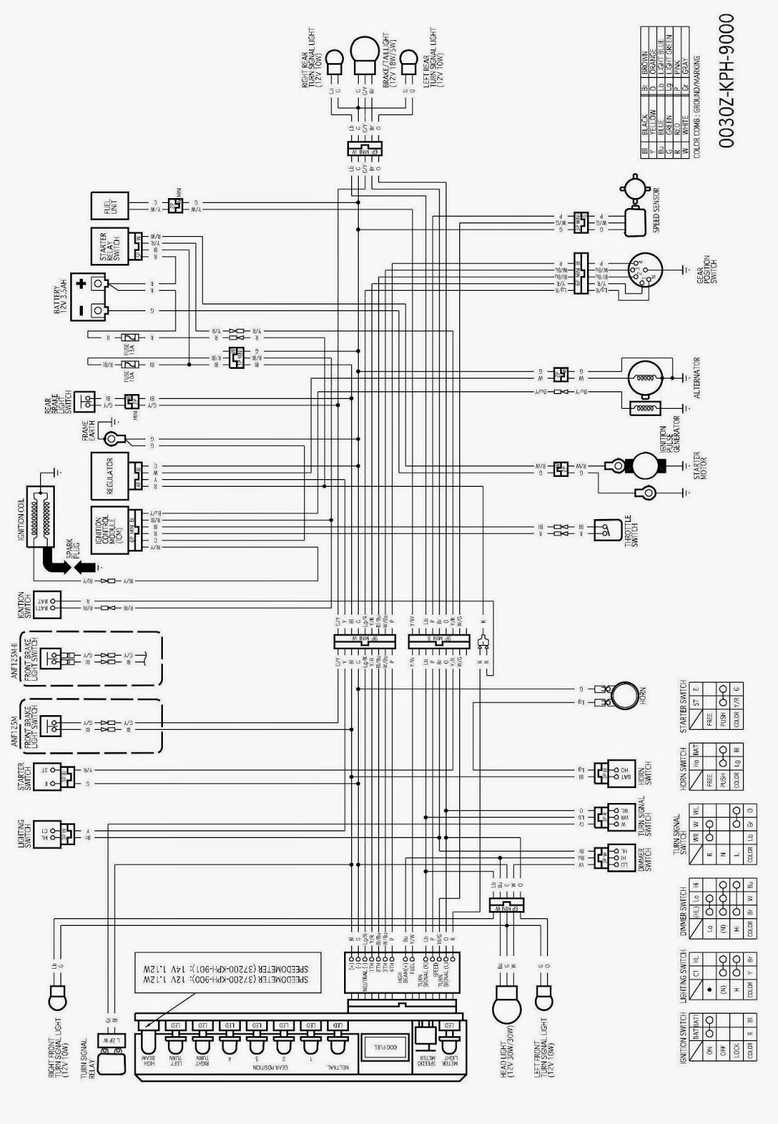 skema kelistrikan motor: honda kharisma
