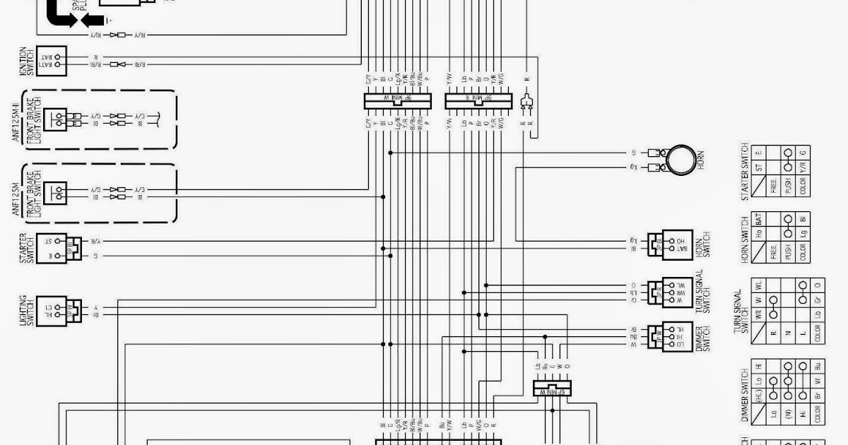 Wiring Diagram Kelistrikan Vario 125