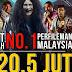 'Hantu Kak Limah' Rampas Takhta 'Abang Long Fadil 2' Jadi Filem Terlaris Dalam Sejarah Malaysia