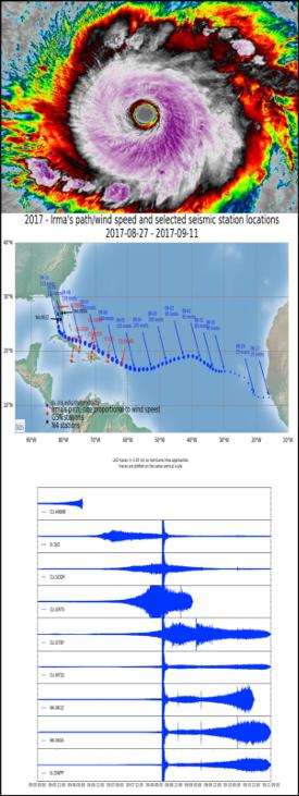 Mnibus 952017 hurricane irma now registering on seismometers across the caribbean sciox Gallery