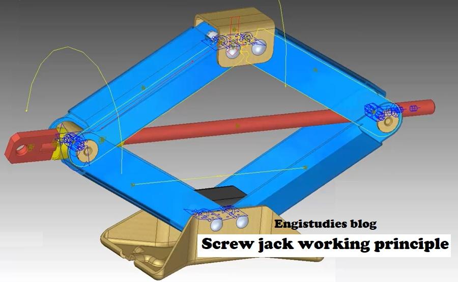 screw jack picture