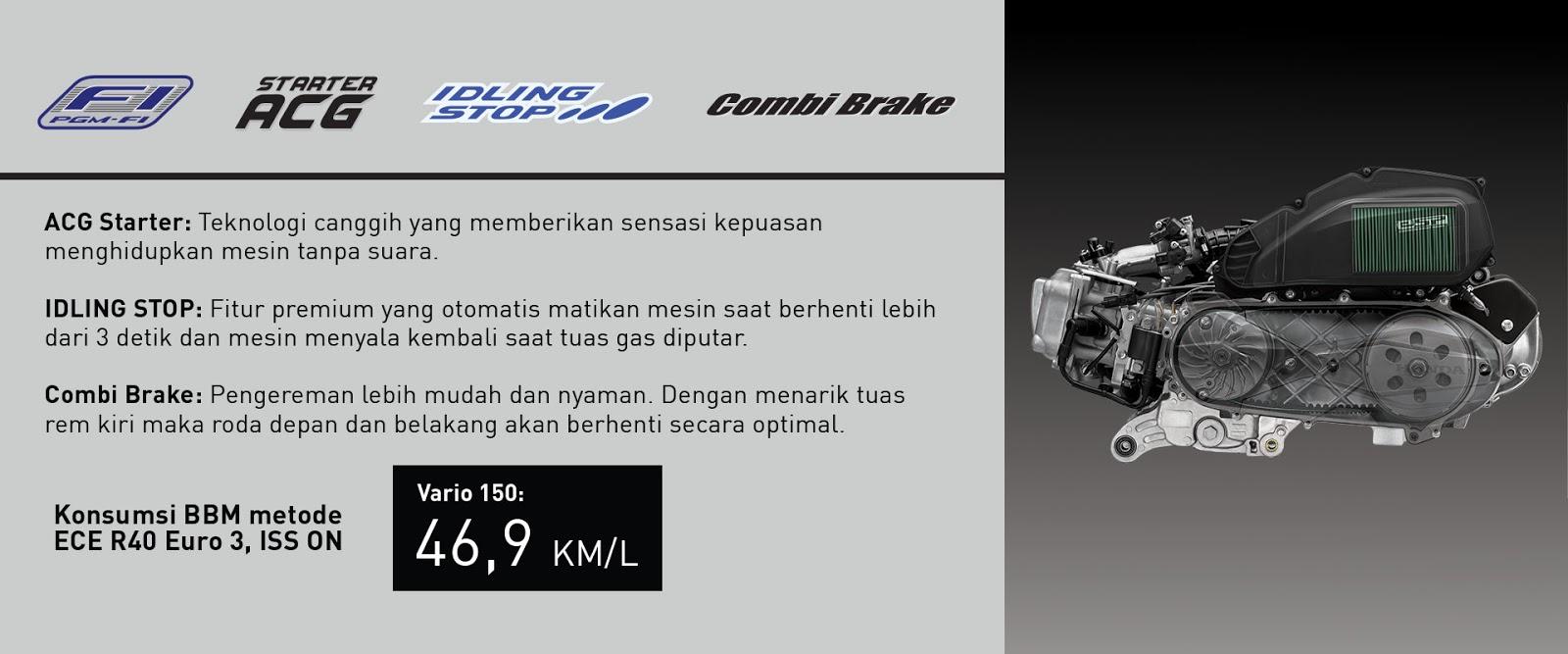 Vario 150 Exclusive Fi Honda Nusantara Jaya Purwokerto All New Esp Matte Black Purbalingga Fitur