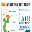 Learn to set a shot in basketball