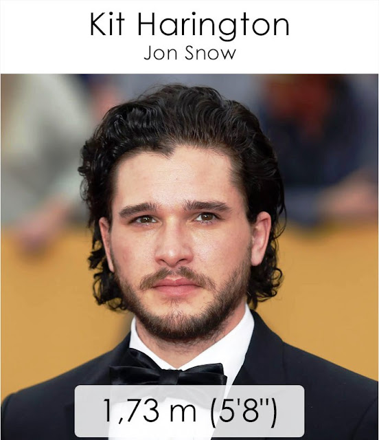 Kit Harington (Jon Snow) 1.73 m