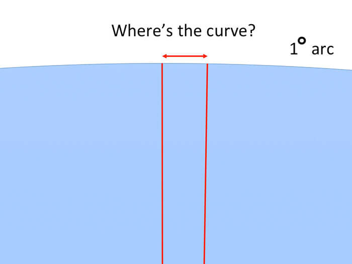This Guy Found a Genius Way to Prove that Earth is not Flat