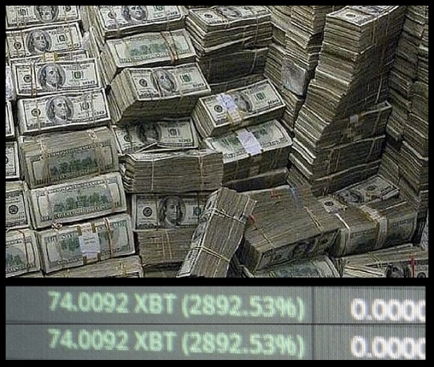 BitMEX Guide l Bitcoin Ethereum Ripple : Margin Trading exchange