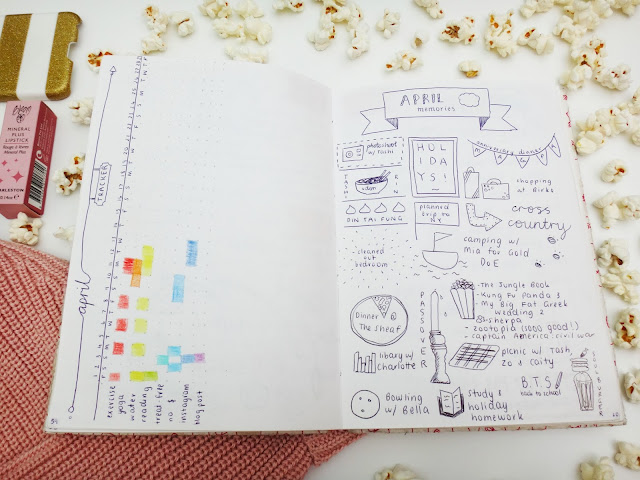 milky way blog, milkywayblog, milky way blogger, milkywayblogger, mwb, georgia, gigi, abbott, bullet journal, bujo, journaling, blog, blogger, vlogger, diary, journal,organisation, organising, quote, inspiration