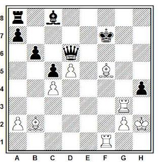 Posición de la partida de ajedrez Gelfand - Ftacnic (Debrecen, 1989)