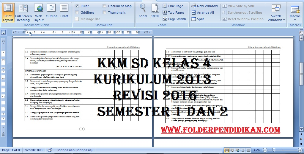 KKM SD Kelas 4 Kurikulum 2013 Revisi 2016 Semester 1 dan 2