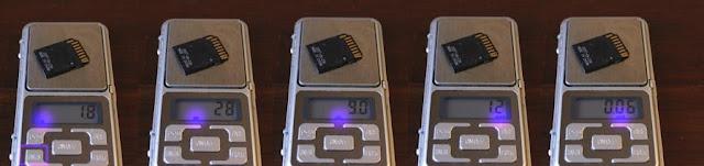 Mismo objeto con diferentes pesos: gramos, onzas, libras...