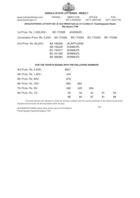 Kerala Lottery Result BHAGYATHARA (B-73) December 31, 2008.