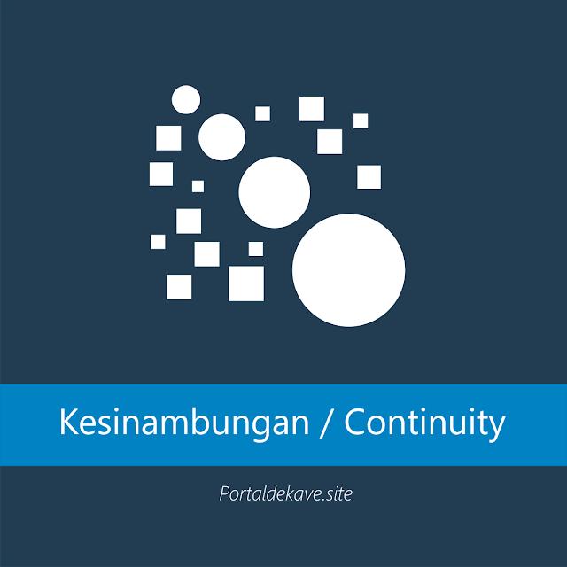 Kesinambungan (Continuity)